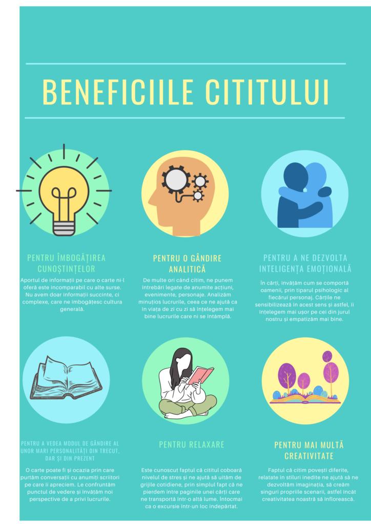 beneficii citit